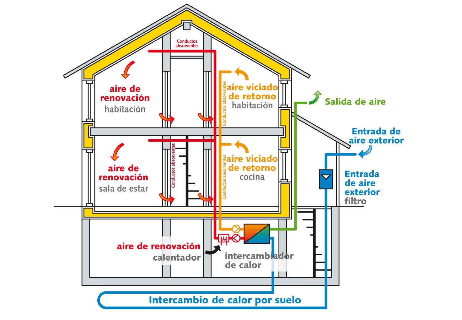 Imagen del evento Introducción al estándar Passivhaus (Demarcación de Huesca)