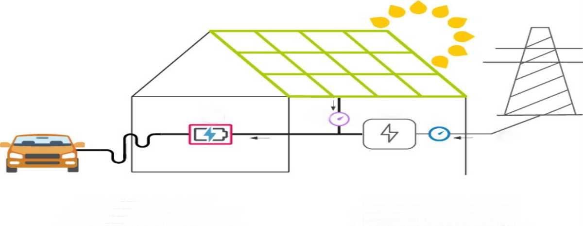 Curso: Cargadores eléctricos de vehículos en edificios de nueva construcción y en rehabilitación