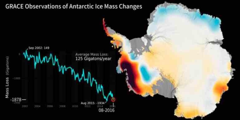 Imagen del evento Jornada sobre la Antártida