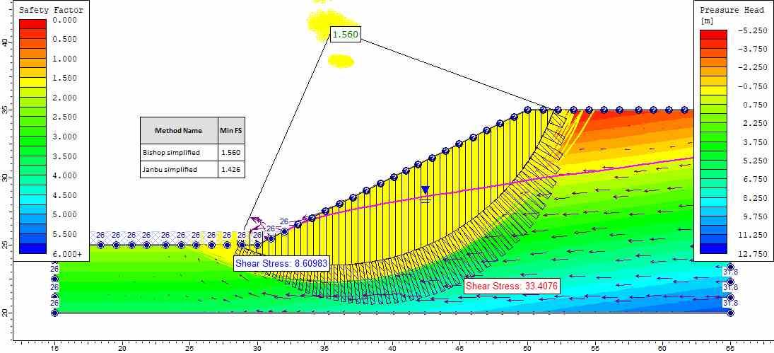 Imagen del evento I Curso de modelización geotécnica con Slide2 (v8.0)