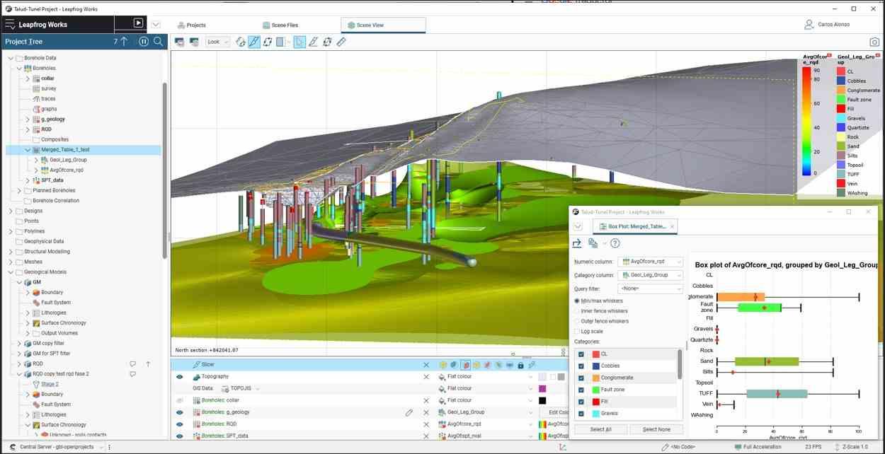 Imagen del evento I Seminario Técnico sobre Modelamiento Geológico 3D en Obra Civil – Leapfrog WORKS
